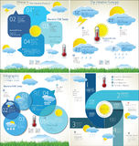 Weather forecast background collection Royalty Free Stock Photos