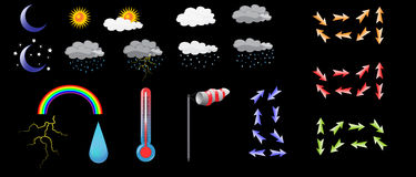The Weather forecast Stock Image