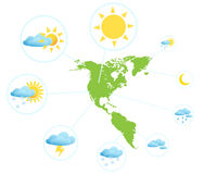 Weather forecast infographic Stock Image
