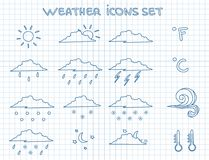 Weather forecast pictograms set Royalty Free Stock Photography