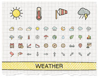 Weather hand drawing line icons. Stock Photo