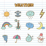 Weather icons doodle. Set, sign with hand drawing style Royalty Free Stock Images