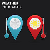 Weather info graphic Stock Image