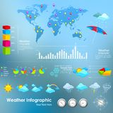 Weather infograph Royalty Free Stock Photography