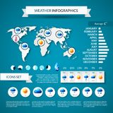 Weather Infographics Set Royalty Free Stock Photography