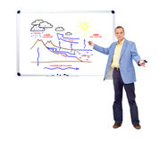 Weather man Royalty Free Stock Images