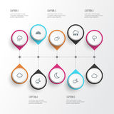 Weather Outline Icons Set. Collection Of Rainbow, Rain, Cloud And Other Elements. Also Includes Symbols Such As Rainfall. Weather Outline Icons Set. Collection Royalty Free Stock Photos