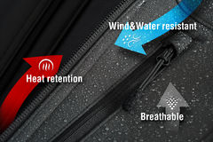 Weather protection fabric Stock Photos
