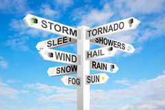Weather Signpost. On blue cloudy sky background Royalty Free Stock Photos