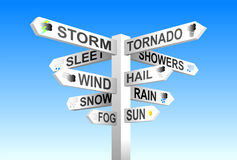 Weather Signpost. On blue sky background Stock Image