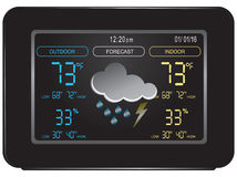 Weather Station with Forecast Royalty Free Stock Photography