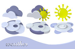 Weather symbol sun, cloud Royalty Free Stock Photography