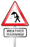 Weather warning concept. Royalty Free Stock Photos