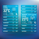 Weather widget app for mobile Royalty Free Stock Photo