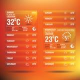 Weather widget app for mobile Stock Image