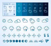 Weather widget and icons Royalty Free Stock Images