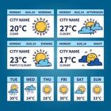 Weather Widget Sketch Stock Images