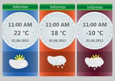 Weather widget Stock Photo