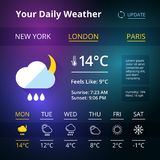 Weather widgets for web browsers or smartphones. Vector weather app interface widget, ui phone application illustration Stock Image