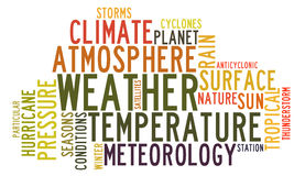 Weather in words tag cloud Royalty Free Stock Image