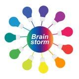 Concept of brainstorm stock illustration