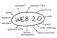 Web 2.0. Possible topics about the modern version of internet: web 2.0 Royalty Free Stock Photo