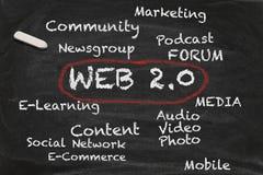 Web 2.0 van het bord Stock Afbeelding