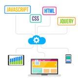 web Fotografia de Stock