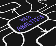 Web Analytics Diagram Means Collecting And Stock Photos