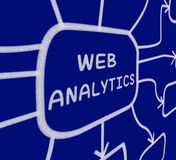 Web Analytics Diagram Means Collection And Royalty Free Stock Image