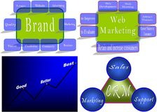 Web commerce, marketing and brand Stock Photo