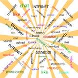 Web concevant des mots Image libre de droits