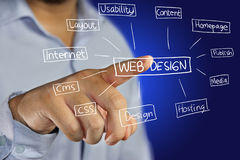 Web Design Concept. Business concept image of a businessman pointing Web Design icon on virtual screen over blue background Royalty Free Stock Photography