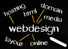 Web design concept image Royalty Free Stock Photo