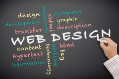 Web design concept written on chalkboard Stock Photos