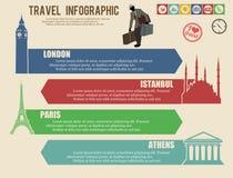 Web design d'infographics de voyage Photos libres de droits