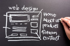 Web Design. Hand writing Website structure on chalkboard royalty free stock photos