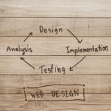 Web design implementation development concept Stock Image