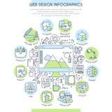 Web Design Infographics Royalty Free Stock Photos