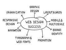 Web design success. Tips for successful web design Stock Images