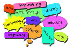 Web Design Web Page Word Cloud Stock Images