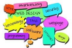 Web Design Web Page Word Cloud Stock Images