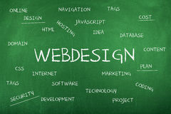 Web Design Word Cloud Background Concept Stock Photography