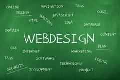Web Design Word Cloud Background Concept. Web design development, project, marketing words on chalkboard stock photography