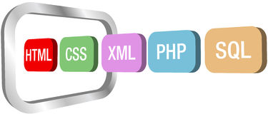 Web dev html css php into computer frame Royalty Free Stock Photo