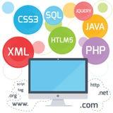 Web Develoment Royalty-vrije Stock Fotografie