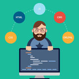 Web developer Royalty Free Stock Photos