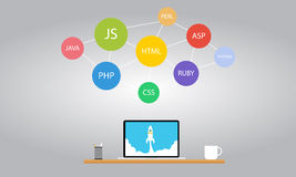 Web developer things. Website developer stuff and elements Stock Images