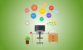 Web developer workspace Royalty Free Stock Images