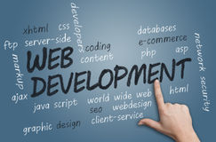 Web Development Royalty Free Stock Images